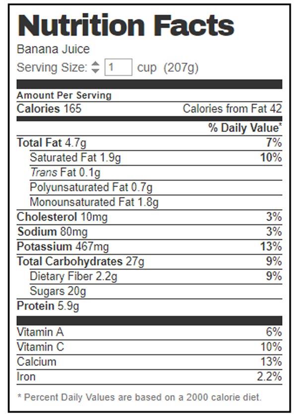 Thành phần dinh dưỡng 1 ly nước ép chuối